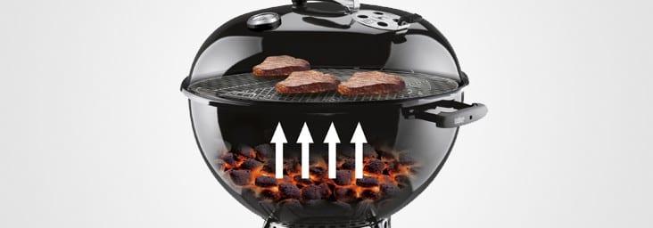 Cottura diretta barbecue