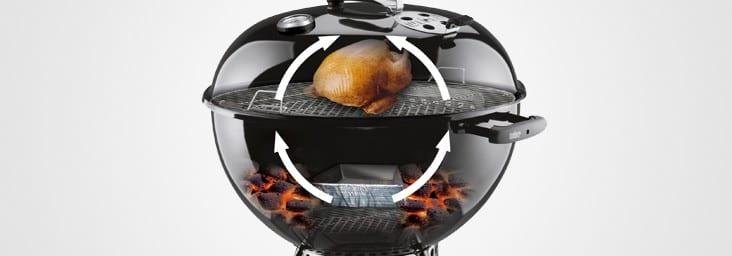 cottura indiretta barbecue