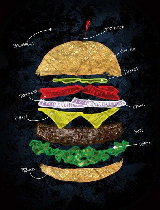 infografica hamburger