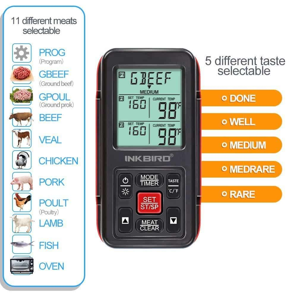 Funzionalità termometro Inkbird IRF-2S