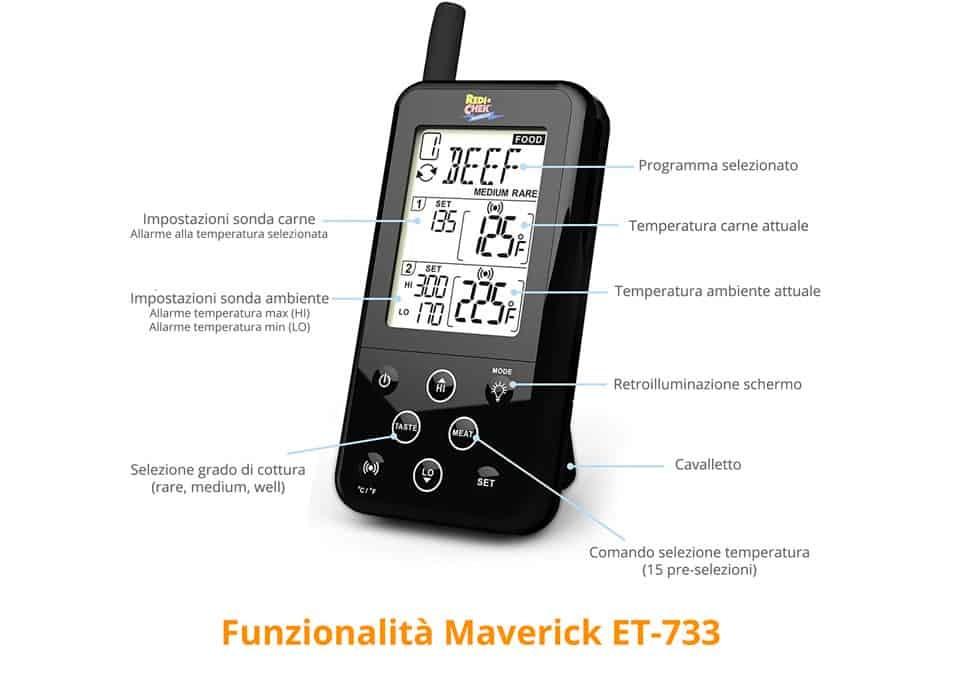 Funzionalità Maverick ET 733